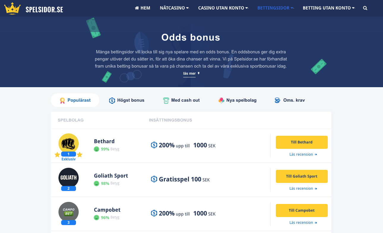 Bettingsidor bäst oddsbonus 61087