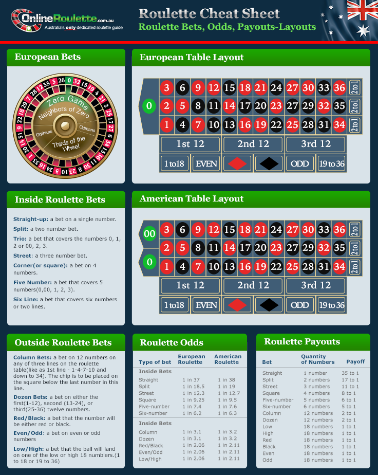 Betting online odds 41227