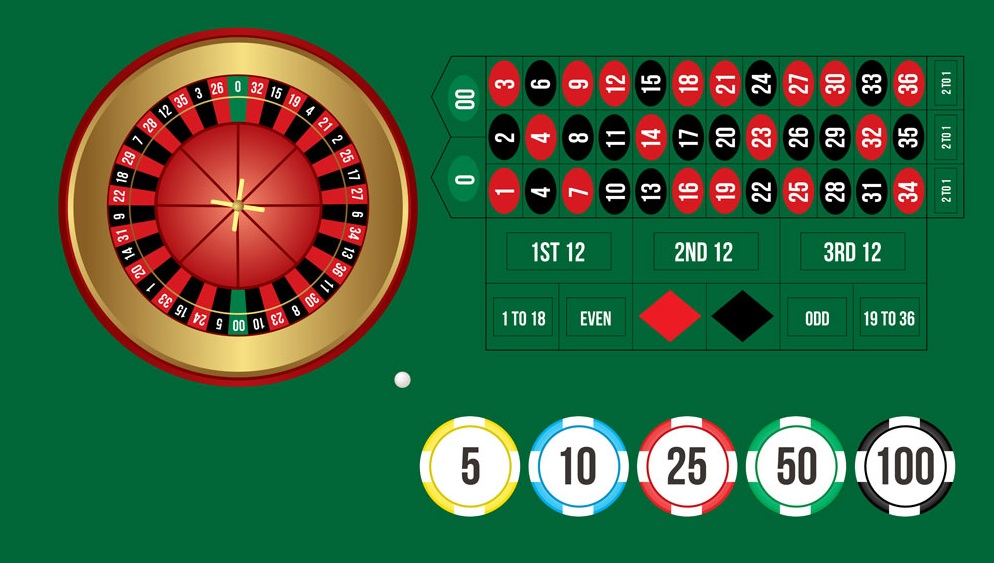 Roulette system 28372
